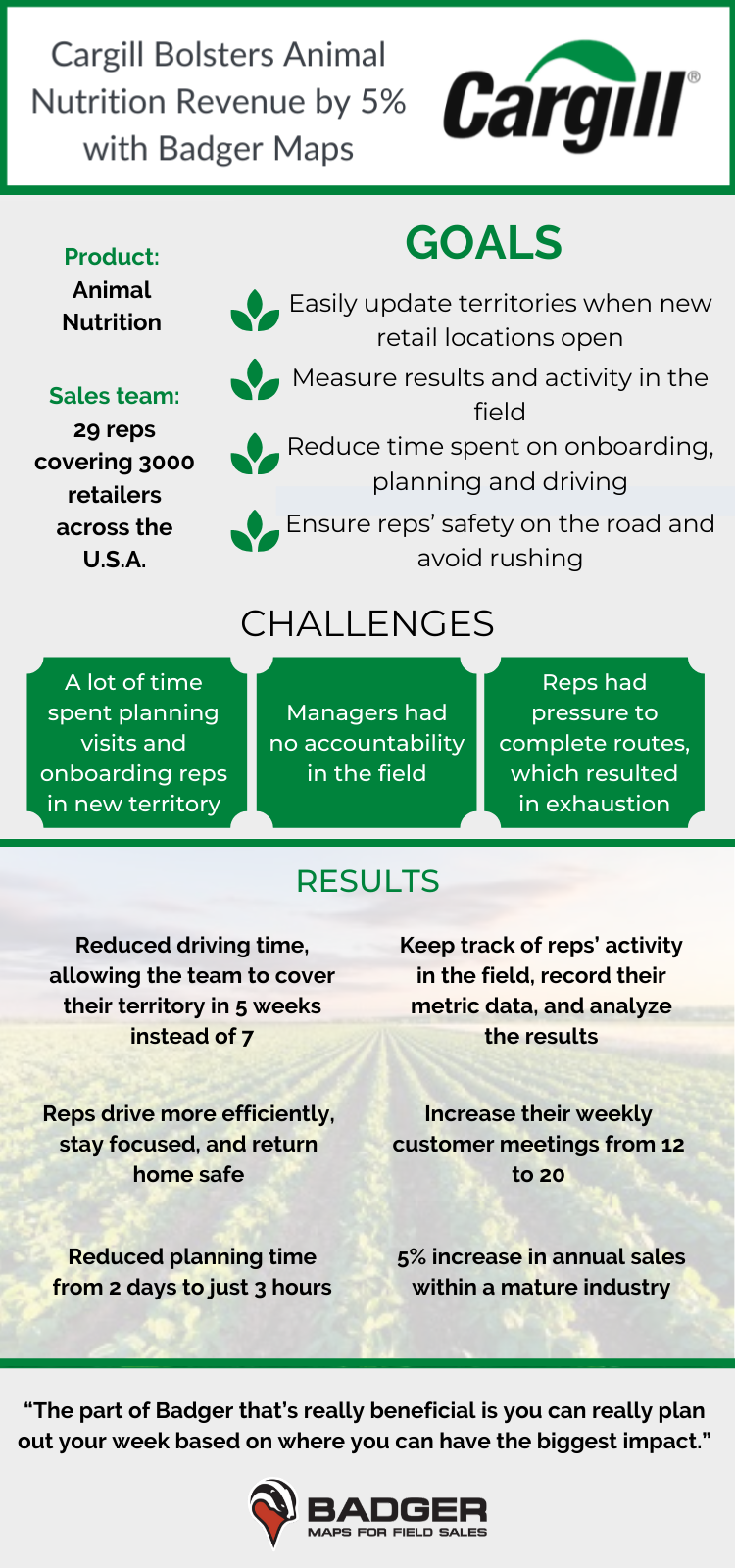 Cargill Case Study Infographic - Click to enlarge
