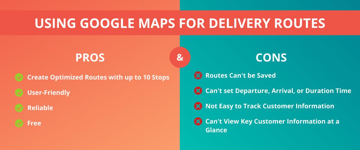 Google Maps Pros & Cons