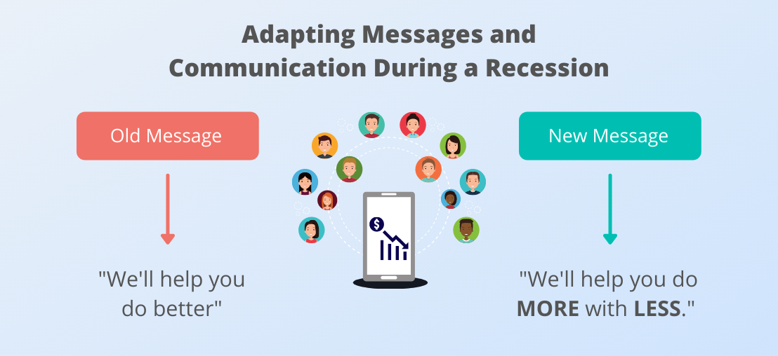 Adapting communication during a recession