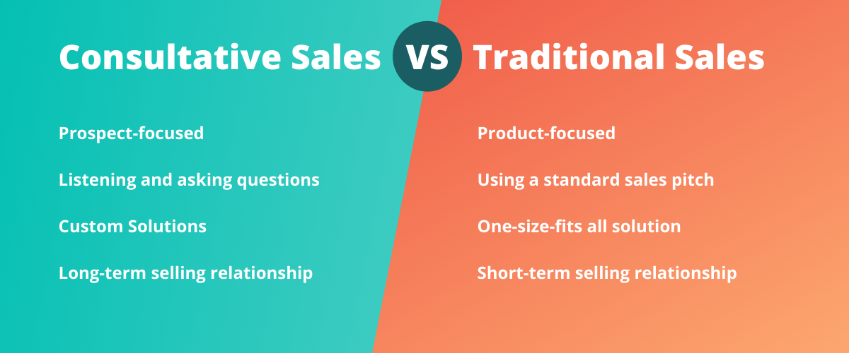 Consultative selling vs traditional selling