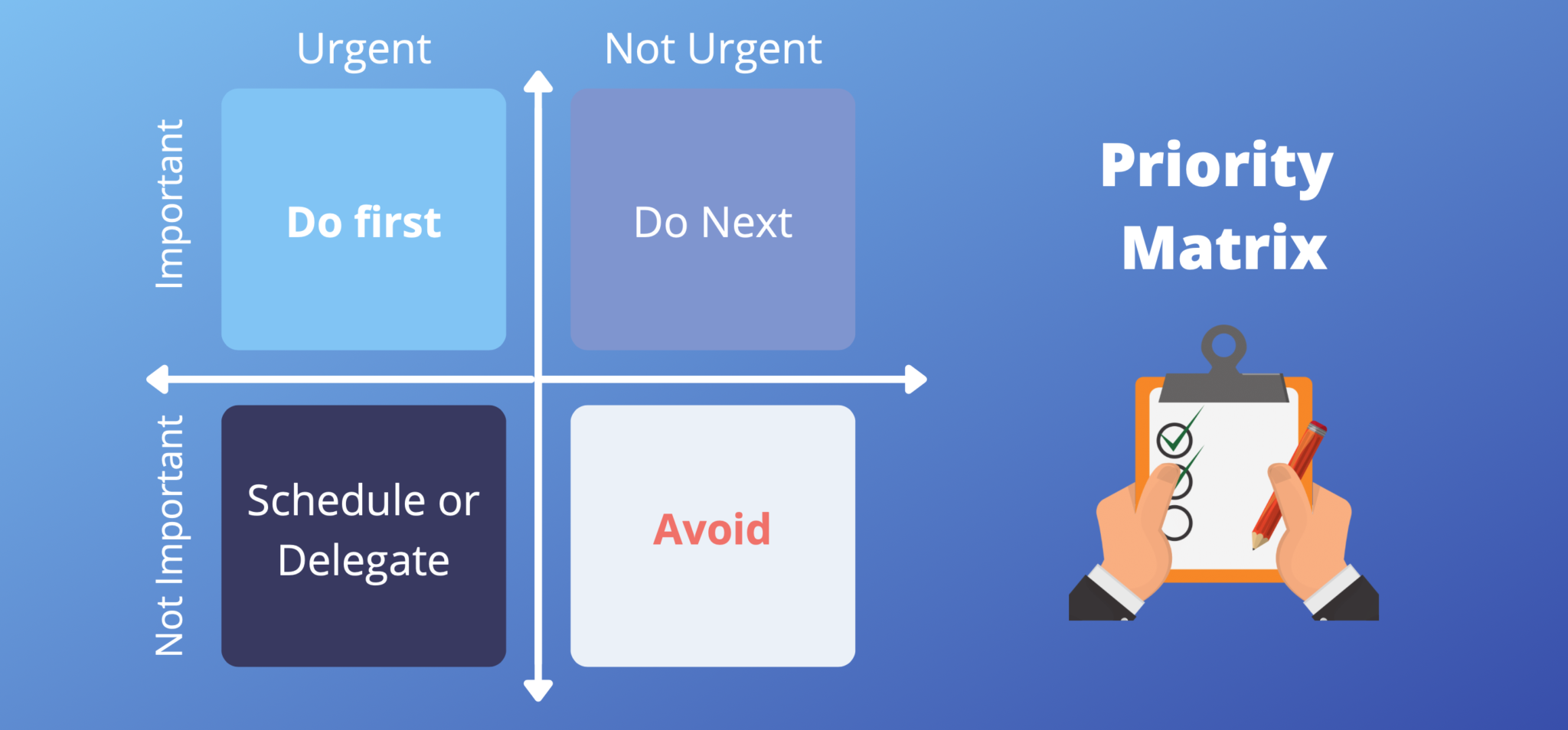 How to prioritize in sales
