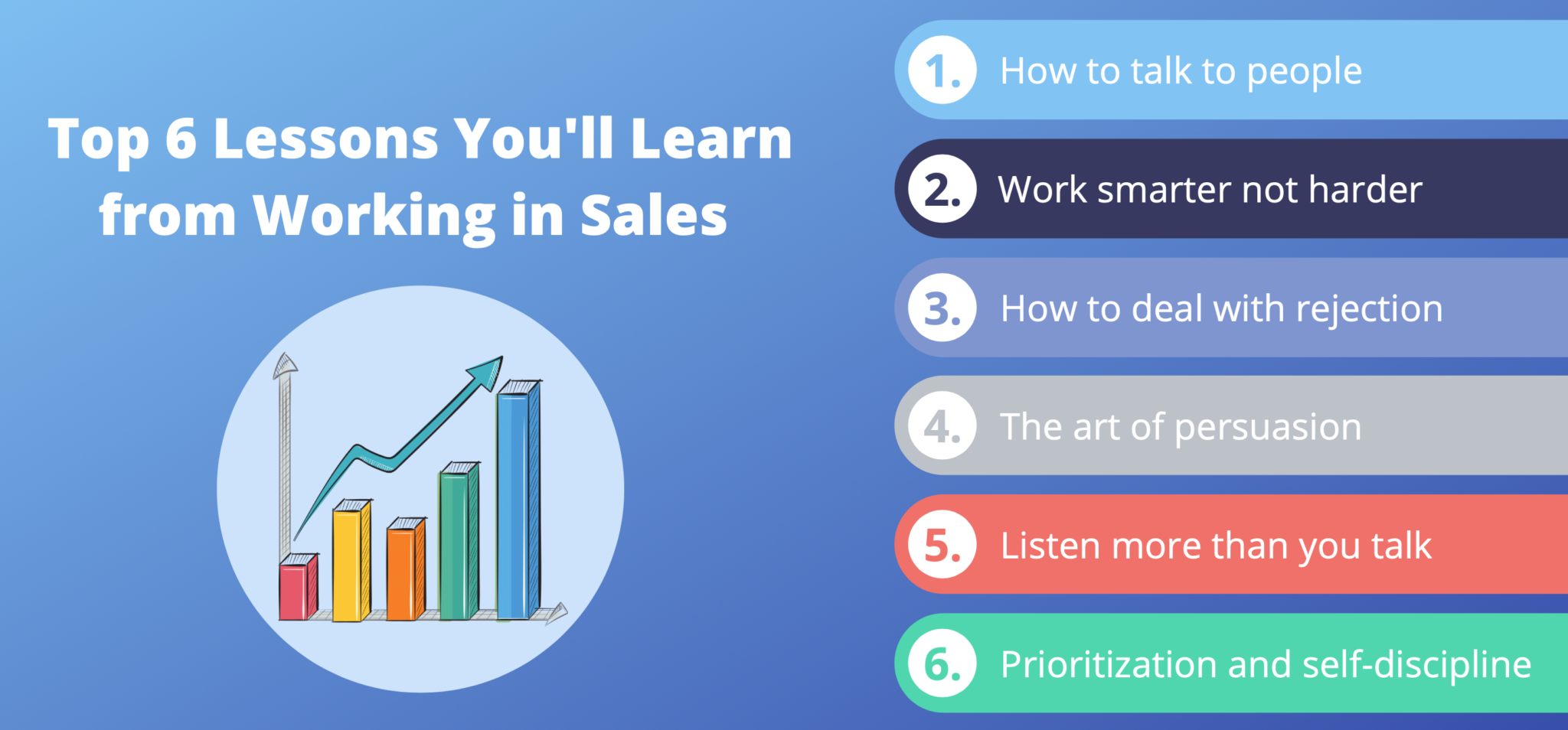 Lessons You'll Learn from Sales