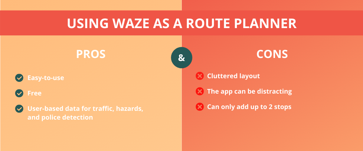 Using Waze as a Route Planner