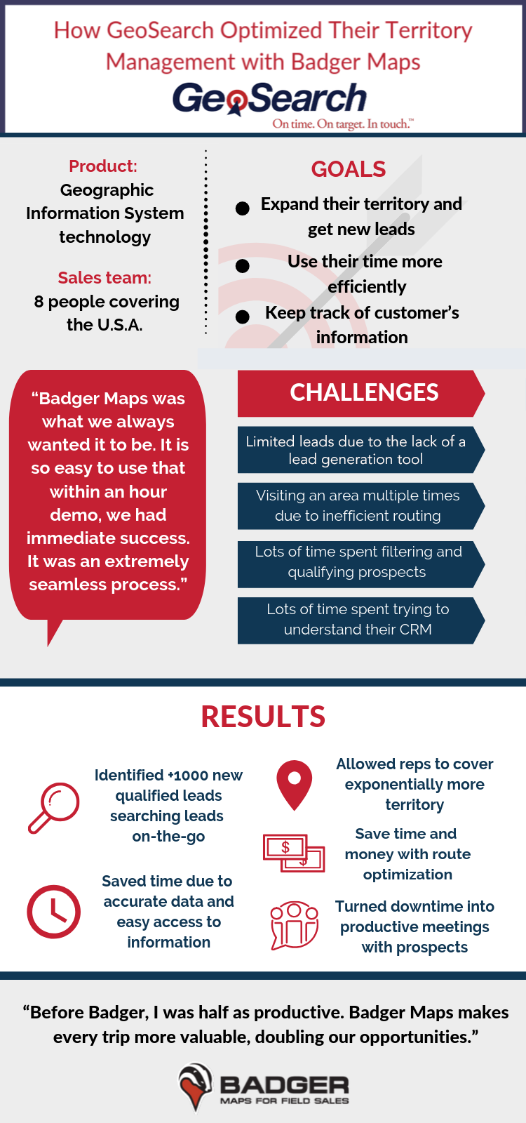 GeoSearch Case Study Infographic - Click to enlarge