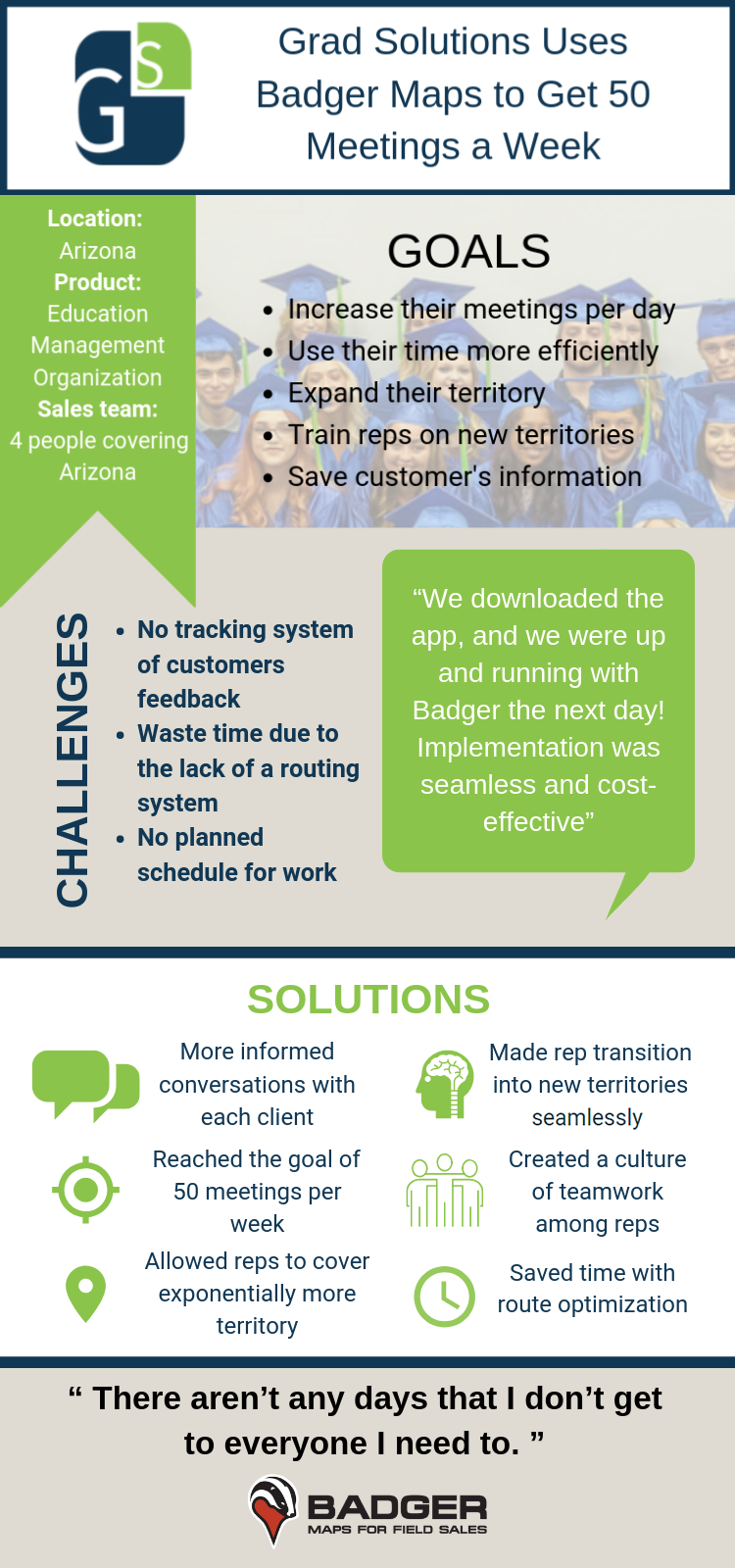 Grad Solutions Case Study Infographic - Click to enlarge