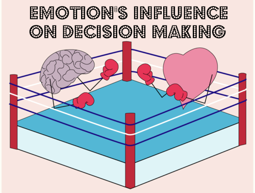 the influence of emotions on decision making