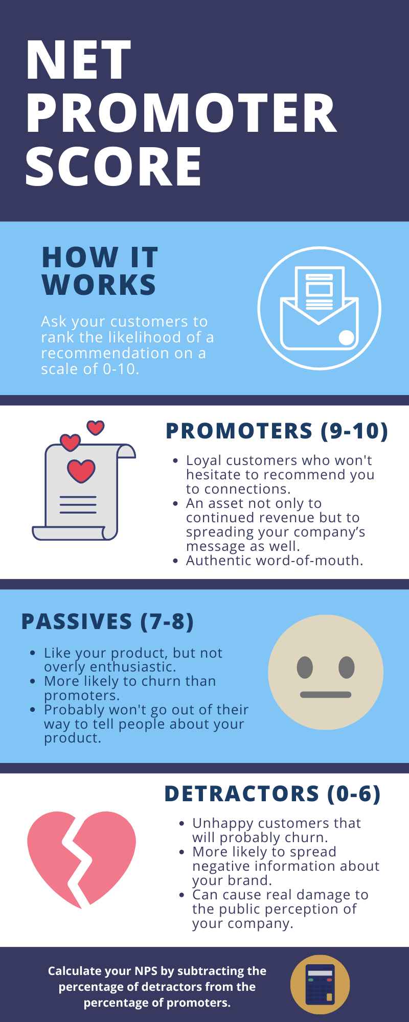 Net Promoter Score - Click to enlarge