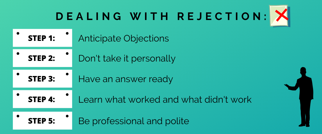 Sales Slump Tips - Dealing with Rejection